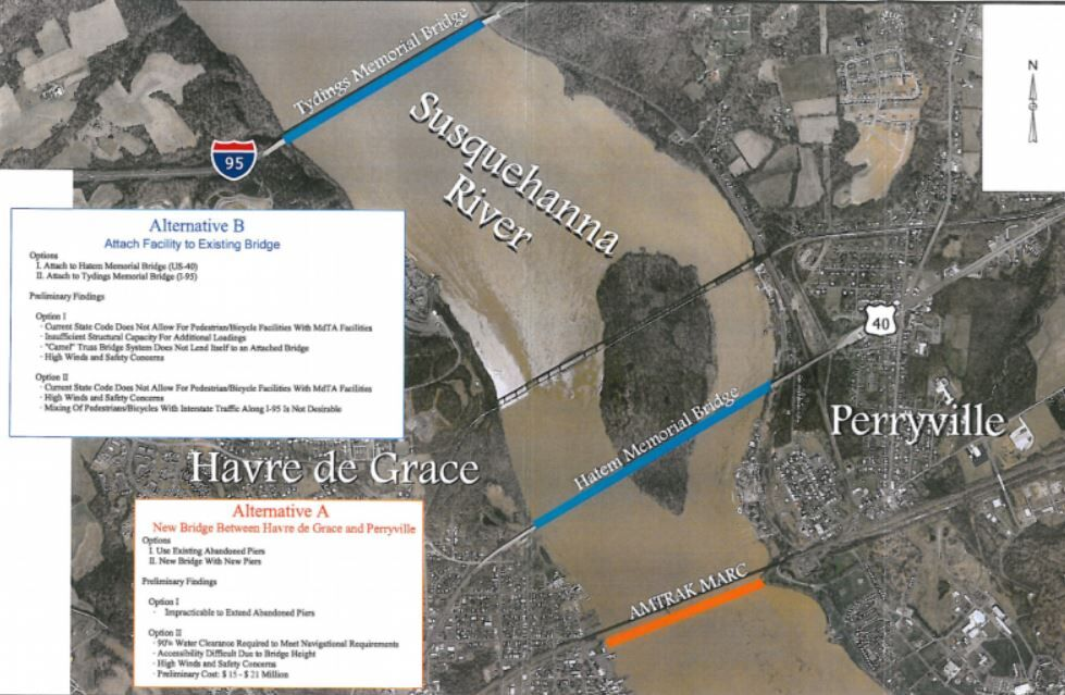Plans for a path over the Susquehanna River in Maryland